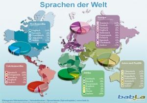 Interview Mit Jasmin Lieffering Zum Thema Sprachbegabung Blog